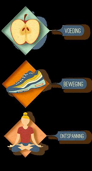 voeding beweging ontspanning
